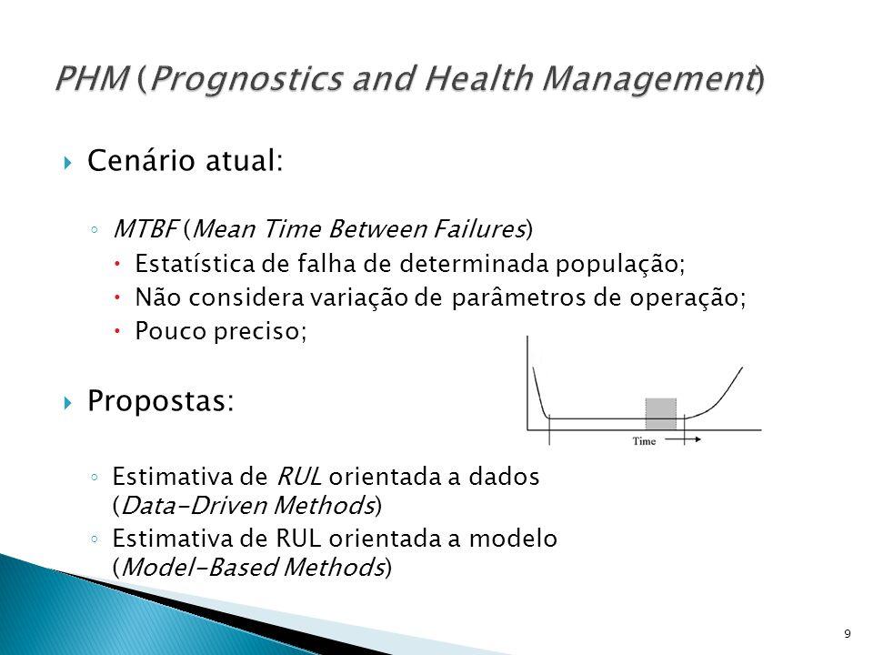 Cenário atual: MTBF (Mean Time Between Failures) Estatística de falha de determinada população; Não considera variação de parâmetros de operação; Pouc