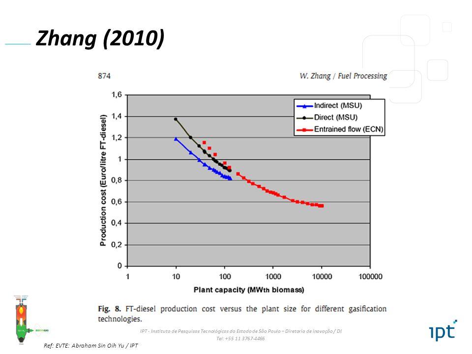 IPT - Instituto de Pesquisas Tecnológicas do Estado de São Paulo – Diretoria de inovação / DI Tel: +55 11 3767-4466 Zhang (2010) Ref: EVTE: Abraham Sin Oih Yu / IPT
