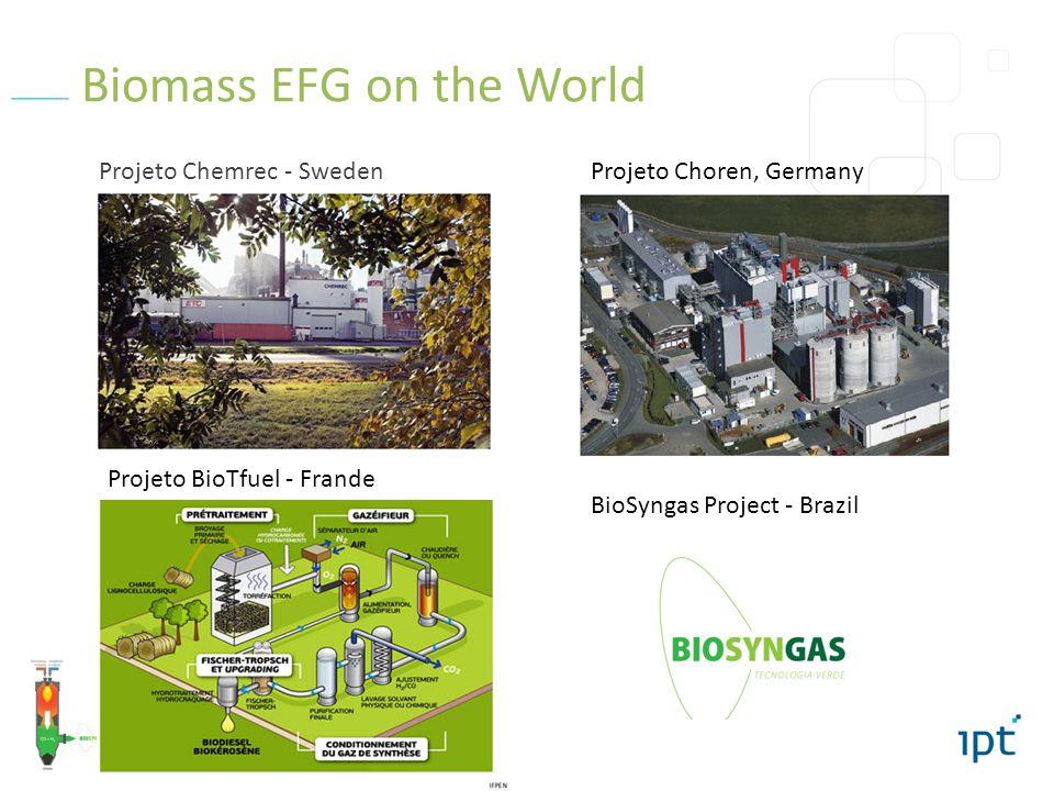 IPT - Instituto de Pesquisas Tecnológicas do Estado de São Paulo – Diretoria de inovação / DI Tel: +55 11 3767-4466 Biomass EFG on the World Projeto Chemrec - SwedenProjeto Choren, Germany Projeto BioTfuel - Frande BioSyngas Project - Brazil