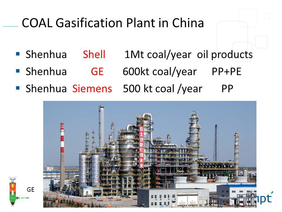IPT - Instituto de Pesquisas Tecnológicas do Estado de São Paulo – Diretoria de inovação / DI Tel: +55 11 3767-4466 COAL Gasification Plant in China S