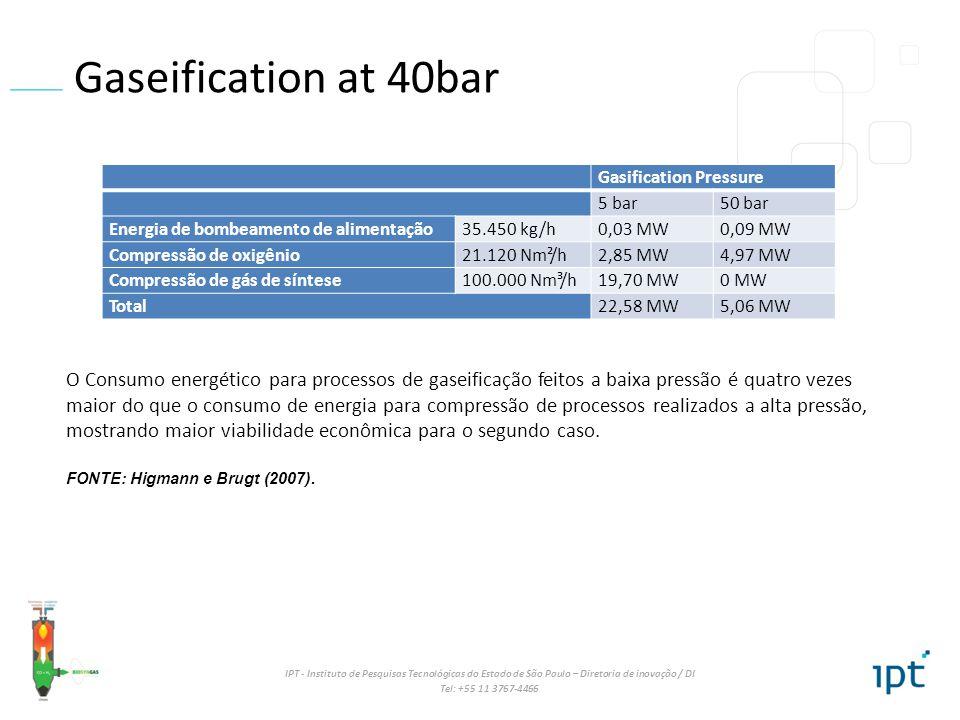 IPT - Instituto de Pesquisas Tecnológicas do Estado de São Paulo – Diretoria de inovação / DI Tel: +55 11 3767-4466 Gaseification at 40bar Gasification Pressure 5 bar50 bar Energia de bombeamento de alimentação35.450 kg/h0,03 MW0,09 MW Compressão de oxigênio21.120 Nm²/h2,85 MW4,97 MW Compressão de gás de síntese100.000 Nm³/h19,70 MW0 MW Total22,58 MW5,06 MW O Consumo energético para processos de gaseificação feitos a baixa pressão é quatro vezes maior do que o consumo de energia para compressão de processos realizados a alta pressão, mostrando maior viabilidade econômica para o segundo caso.