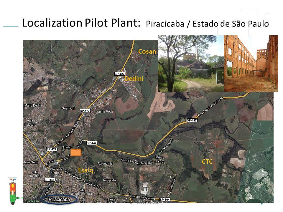 IPT - Instituto de Pesquisas Tecnológicas do Estado de São Paulo – Diretoria de inovação / DI Tel: +55 11 3767-4466 Localization Pilot Plant: Piracicaba / Estado de São Paulo Esalq CTC Dedini Cosan
