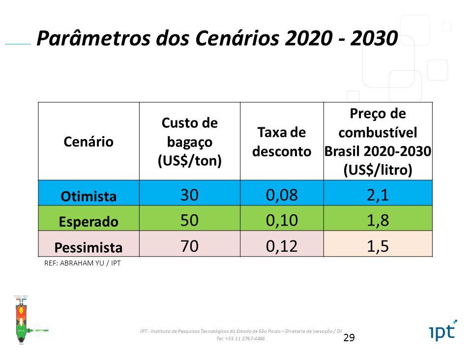 IPT - Instituto de Pesquisas Tecnológicas do Estado de São Paulo – Diretoria de inovação / DI Tel: +55 11 3767-4466 Parâmetros dos Cenários 2020 - 2030 Cenário Custo de bagaço (US$/ton) Taxa de desconto Preço de combustível Brasil 2020-2030 (US$/litro) Otimista 300,082,1 Esperado 500,101,8 Pessimista 700,121,5 29 REF: ABRAHAM YU / IPT