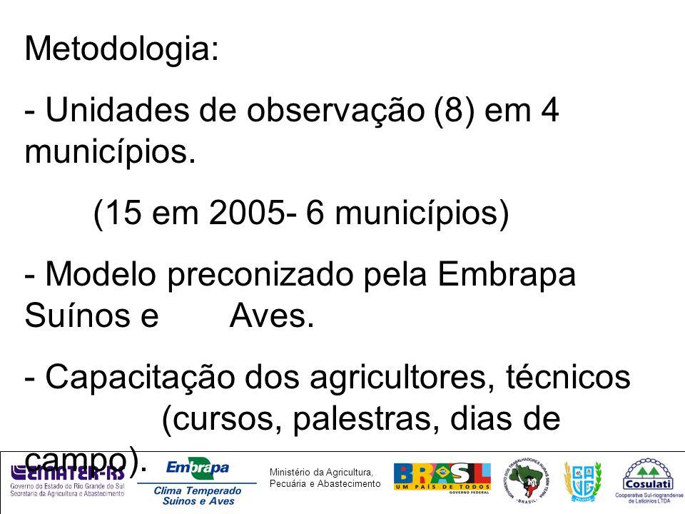 Ministério da Agricultura, Pecuária e Abastecimento Metodologia: - Unidades de observação (8) em 4 municípios.