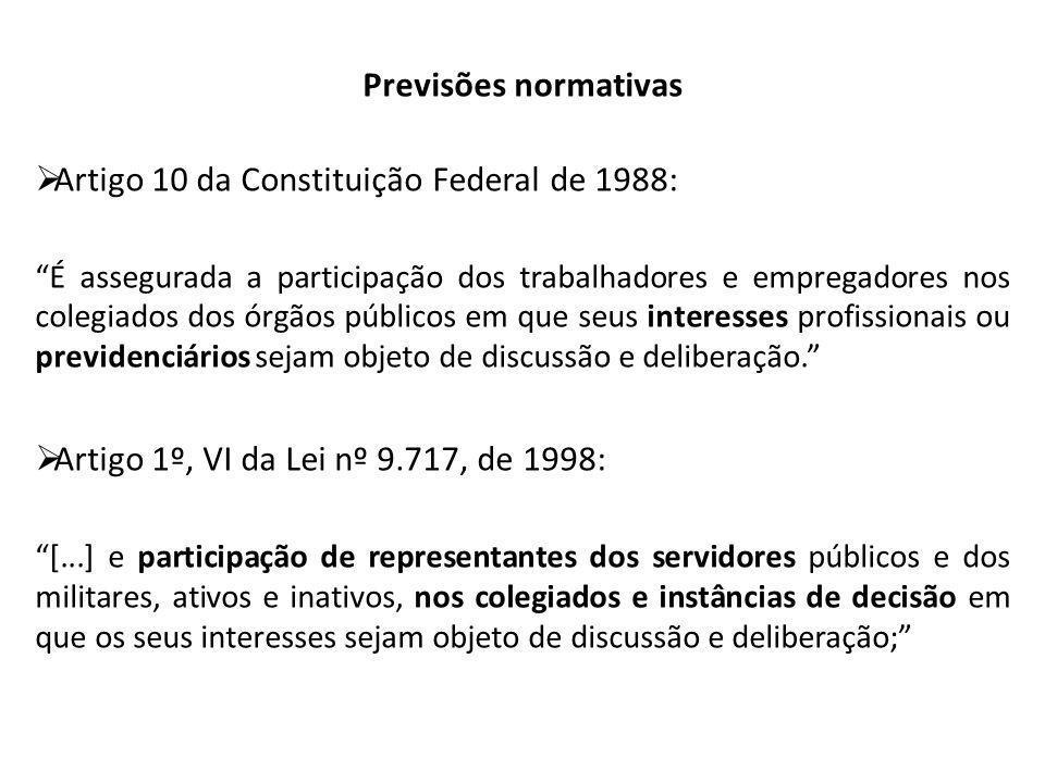 Previsões normativas Artigo 10 da Constituição Federal de 1988: É assegurada a participação dos trabalhadores e empregadores nos colegiados dos órgãos