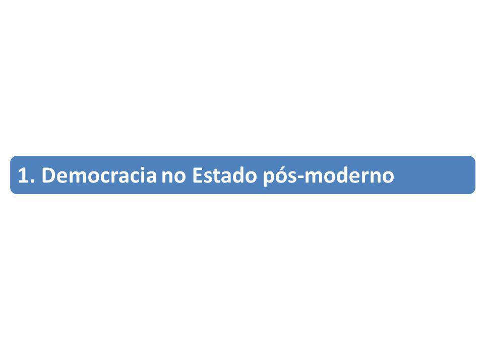 Evolução do Estado de Direito 1.Estado Liberal 2.Estado Social 3.Estado Democrático de Direito 4.Estado pós-moderno, global: maiores interações, flexibilidade.