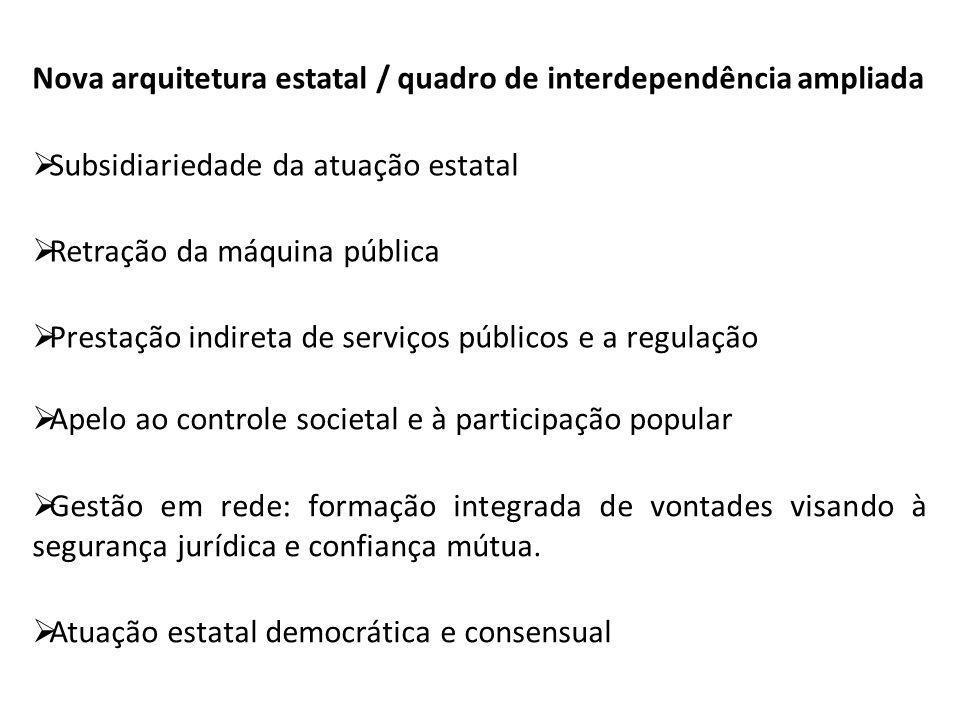 Nova arquitetura estatal / quadro de interdependência ampliada Subsidiariedade da atuação estatal Retração da máquina pública Prestação indireta de se