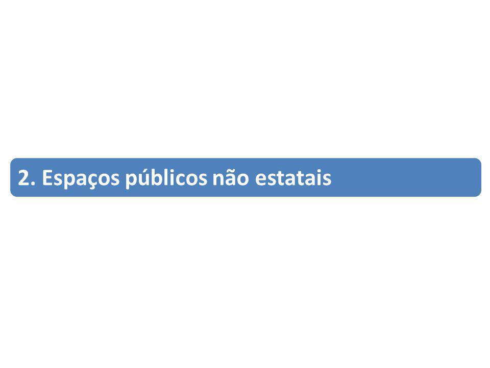 Conselhos de políticas públicasOrçamento participativoOuvidoriasConsultas e audiências públicas Portais institucionais Importância da TI na gestão do serviço público: integração e potencialização dos mecanismos democratizantes