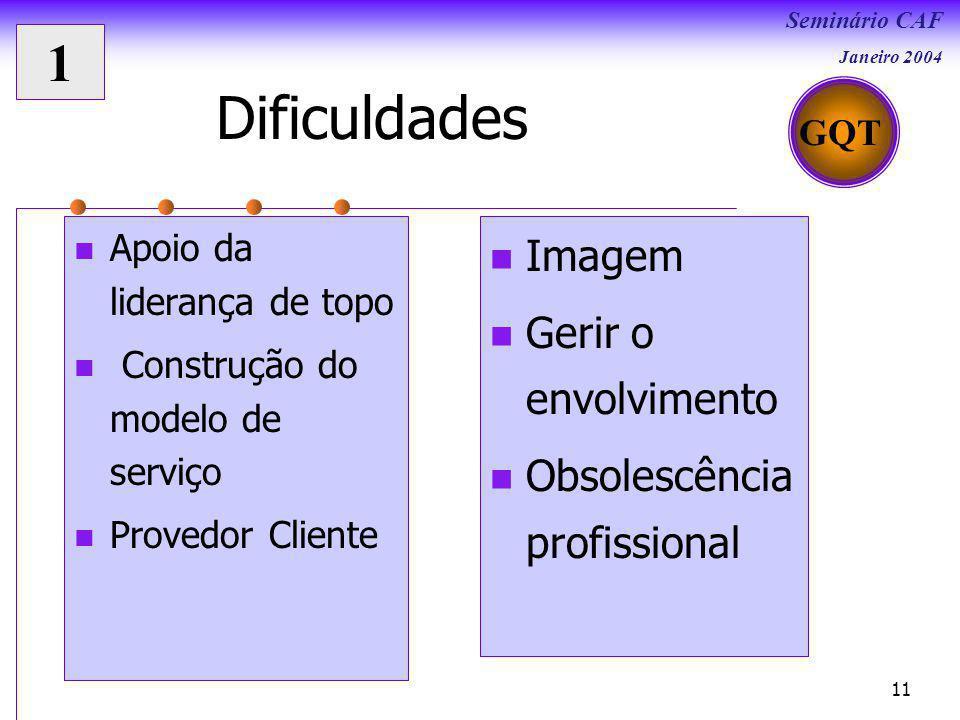 Seminário CAF Janeiro 2004 11 Dificuldades Apoio da liderança de topo Construção do modelo de serviço Provedor Cliente Imagem Gerir o envolvimento Obsolescência profissional GQT 1