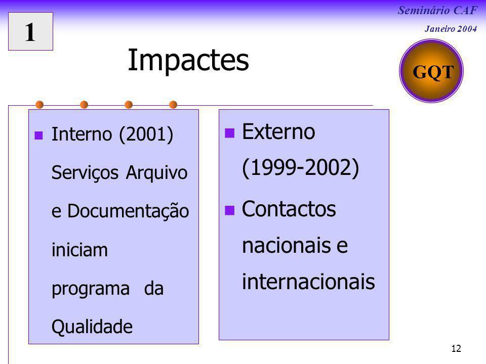 Seminário CAF Janeiro 2004 12 Impactes Interno (2001) Serviços Arquivo e Documentação iniciam programa da Qualidade Externo (1999-2002) Contactos nacionais e internacionais GQT 1