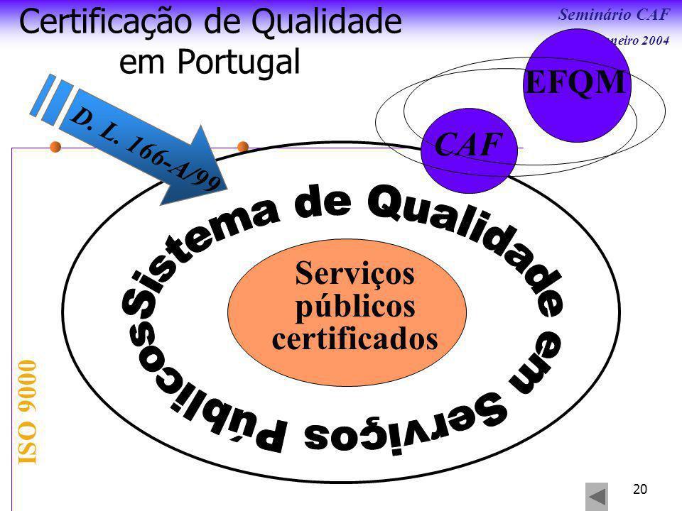 Seminário CAF Janeiro 2004 20 Certificação de Qualidade em Portugal D.