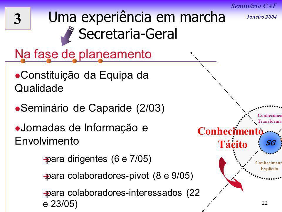 Seminário CAF Janeiro 2004 22 Uma experiência em marcha Secretaria-Geral SG Conhecimento Tácito Conhecimento Transformado Conhecimento Transmitido Conhecimento Explícito Na fase de planeamento Constituição da Equipa da Qualidade Seminário de Caparide (2/03) Jornadas de Informação e Envolvimento para dirigentes (6 e 7/05) para colaboradores-pivot (8 e 9/05) para colaboradores-interessados (22 e 23/05) 3