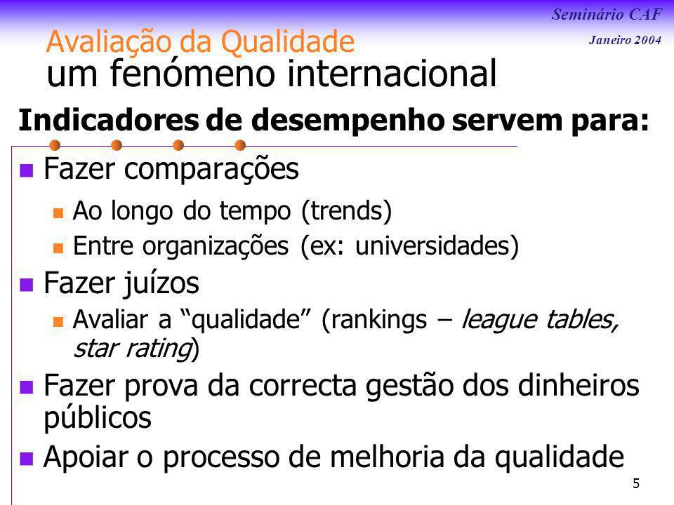 Seminário CAF Janeiro 2004 6 Contexto de aprendizagem Implementação Desenvolvimento Avaliação Resultados Dificuldades Impactes GQT 1