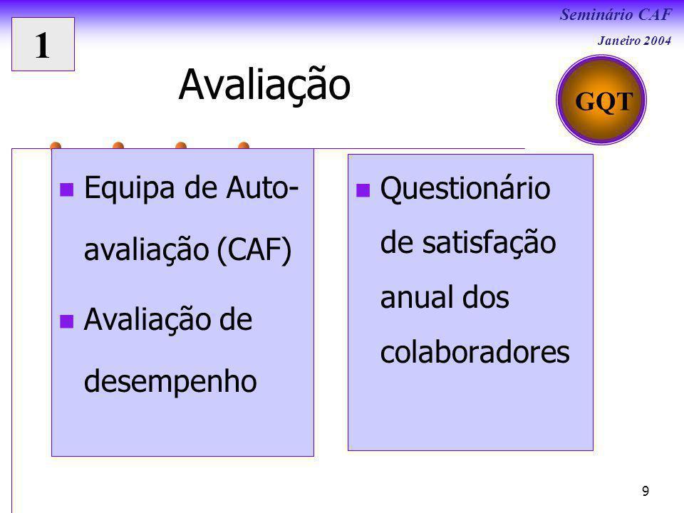 Seminário CAF Janeiro 2004 9 Avaliação Equipa de Auto- avaliação (CAF) Avaliação de desempenho Questionário de satisfação anual dos colaboradores GQT 1