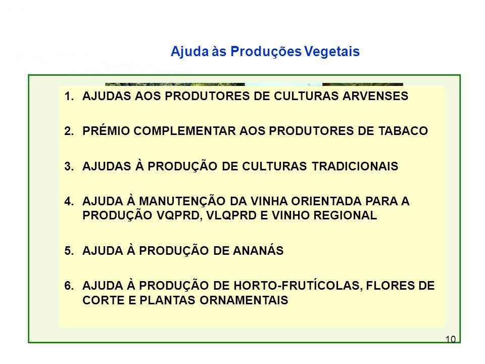 10 Ajuda às Produções Vegetais AJUDAS ÀS PRODUÇÕES VEGETAIS 1.AJUDAS AOS PRODUTORES DE CULTURAS ARVENSES 2.PRÉMIO COMPLEMENTAR AOS PRODUTORES DE TABACO 3.AJUDAS À PRODUÇÃO DE CULTURAS TRADICIONAIS 4.AJUDA À MANUTENÇÃO DA VINHA ORIENTADA PARA A PRODUÇÃO VQPRD, VLQPRD E VINHO REGIONAL 5.AJUDA À PRODUÇÃO DE ANANÁS 6.AJUDA À PRODUÇÃO DE HORTO-FRUTÍCOLAS, FLORES DE CORTE E PLANTAS ORNAMENTAIS