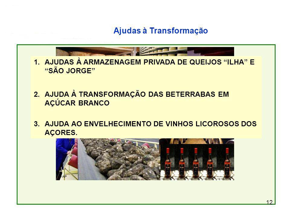 12 Ajudas à Transformação 1.AJUDAS À ARMAZENAGEM PRIVADA DE QUEIJOS ILHA E SÃO JORGE 2.AJUDA À TRANSFORMAÇÃO DAS BETERRABAS EM AÇÚCAR BRANCO 3.AJUDA AO ENVELHECIMENTO DE VINHOS LICOROSOS DOS AÇORES.