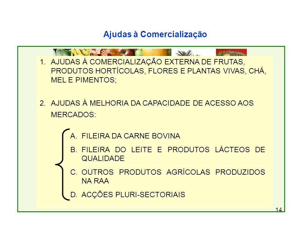 14 Ajudas à Comercialização AJUDAS À COMERCIALIZAÇÃO 1.AJUDAS À COMERCIALIZAÇÃO EXTERNA DE FRUTAS, PRODUTOS HORTÍCOLAS, FLORES E PLANTAS VIVAS, CHÁ, MEL E PIMENTOS; 2.AJUDAS À MELHORIA DA CAPACIDADE DE ACESSO AOS MERCADOS: A.FILEIRA DA CARNE BOVINA B.FILEIRA DO LEITE E PRODUTOS LÁCTEOS DE QUALIDADE C.OUTROS PRODUTOS AGRÍCOLAS PRODUZIDOS NA RAA D.ACÇÕES PLURI-SECTORIAIS