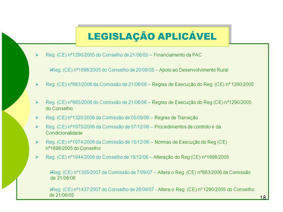 18 LEGISLAÇÃO APLICÁVEL Reg.(CE) nº1290/2005 do Conselho de 21/06/05 – Financiamento da PAC Reg.