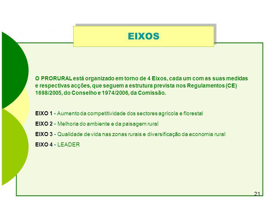 21 EIXOS O PRORURAL está organizado em torno de 4 Eixos, cada um com as suas medidas e respectivas acções, que seguem a estrutura prevista nos Regulamentos (CE) 1698/2005, do Conselho e 1974/2006, da Comissão.