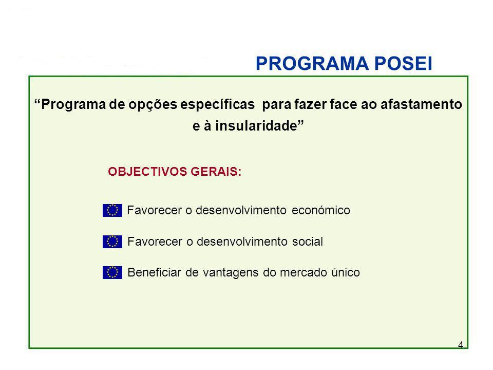 4 PROGRAMA POSEI Programa de opções específicas para fazer face ao afastamento e à insularidade OBJECTIVOS GERAIS: Favorecer o desenvolvimento económico Favorecer o desenvolvimento social Beneficiar de vantagens do mercado único