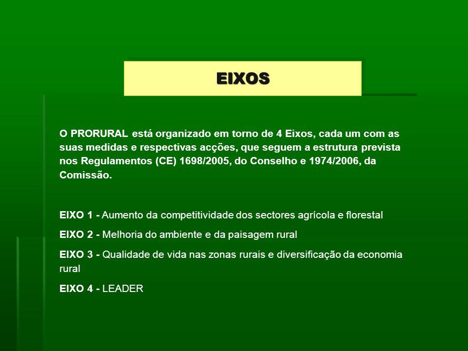 EIXOSEIXOS O PRORURAL está organizado em torno de 4 Eixos, cada um com as suas medidas e respectivas acções, que seguem a estrutura prevista nos Regulamentos (CE) 1698/2005, do Conselho e 1974/2006, da Comissão.
