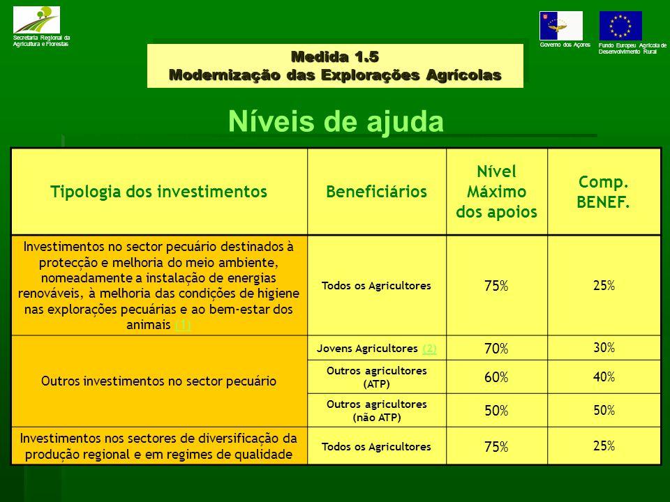 Medida 1.5 Modernização das Explorações Agrícolas Secretaria Regional da Agricultura e Florestas Governo dos Açores Fundo Europeu Agrícola de Desenvolvimento Rural Níveis de ajuda Tipologia dos investimentosBeneficiários Nível Máximo dos apoios Comp.
