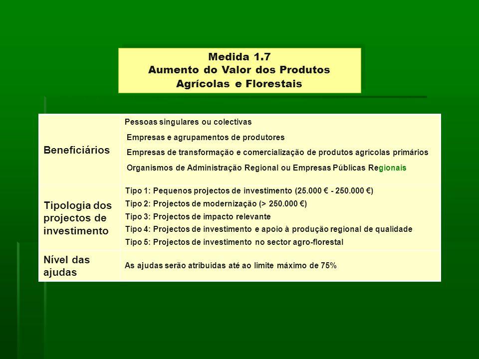 Medida 1.7 Aumento do Valor dos Produtos Agrícolas e Florestais As ajudas serão atribuídas até ao limite máximo de 75% Nível das ajudas Tipo 1: Pequenos projectos de investimento (25.000 - 250.000 ) Tipo 2: Projectos de modernização (> 250.000 ) Tipo 3: Projectos de impacto relevante Tipo 4: Projectos de investimento e apoio à produção regional de qualidade Tipo 5: Projectos de investimento no sector agro-florestal Tipologia dos projectos de investimento Pessoas singulares ou colectivas Empresas e agrupamentos de produtores Empresas de transformação e comercialização de produtos agrícolas primários Organismos de Administração Regional ou Empresas Públicas Regionais Beneficiários