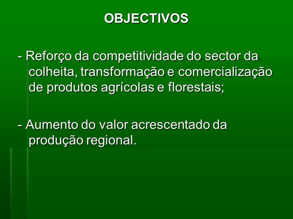 OBJECTIVOS - Reforço da competitividade do sector da colheita, transformação e comercialização de produtos agrícolas e florestais; - Aumento do valor acrescentado da produção regional.