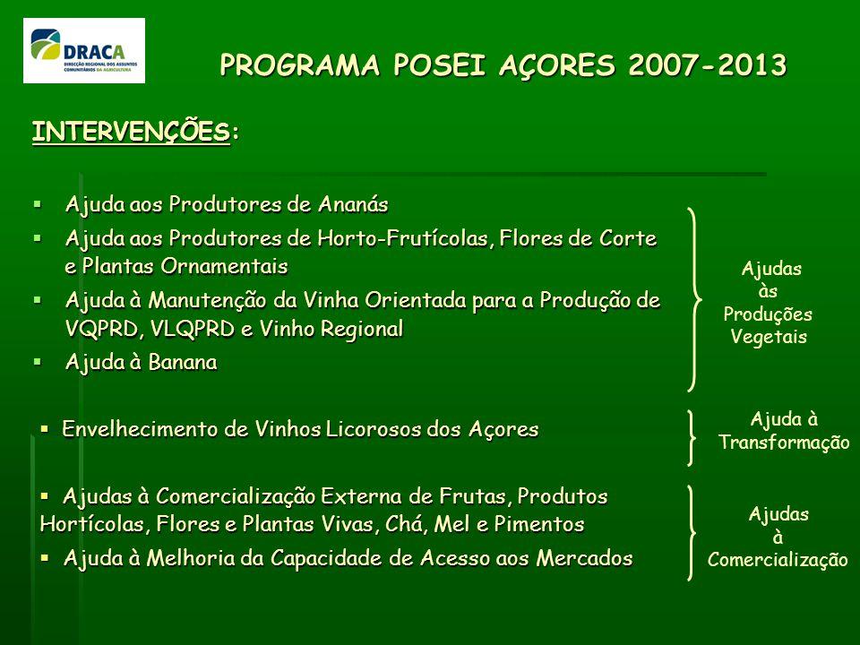 INTERVENÇÕES: Ajuda aos Produtores de Ananás Ajuda aos Produtores de Ananás Ajuda aos Produtores de Horto-Frutícolas, Flores de Corte e Plantas Ornamentais Ajuda aos Produtores de Horto-Frutícolas, Flores de Corte e Plantas Ornamentais Ajuda à Manutenção da Vinha Orientada para a Produção de VQPRD, VLQPRD e Vinho Regional Ajuda à Manutenção da Vinha Orientada para a Produção de VQPRD, VLQPRD e Vinho Regional Ajuda à Banana Ajuda à Banana PROGRAMA POSEI AÇORES 2007-2013 Envelhecimento de Vinhos Licorosos dos Açores Envelhecimento de Vinhos Licorosos dos Açores Ajudas à Comercialização Externa de Frutas, Produtos Hortícolas, Flores e Plantas Vivas, Chá, Mel e Pimentos Ajudas à Comercialização Externa de Frutas, Produtos Hortícolas, Flores e Plantas Vivas, Chá, Mel e Pimentos Ajuda à Melhoria da Capacidade de Acesso aos Mercados Ajuda à Melhoria da Capacidade de Acesso aos Mercados Ajudas às Produções Vegetais Ajudas à Comercialização Ajuda à Transformação