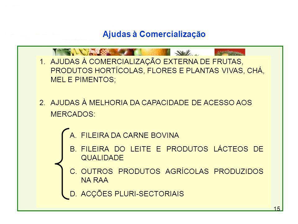 15 Ajudas à Comercialização AJUDAS À COMERCIALIZAÇÃO 1.AJUDAS À COMERCIALIZAÇÃO EXTERNA DE FRUTAS, PRODUTOS HORTÍCOLAS, FLORES E PLANTAS VIVAS, CHÁ, M