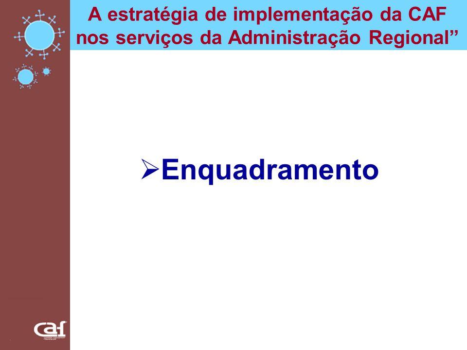 A estratégia de implementação da CAF nos serviços da Administração Regional Programa do IX Governo Regional dos Açores ( determina a implementação de processos de melhoria contínua nos serviços públicos) Plano Regional para a Promoção da Qualidade dos Serviços Públicos Plano Regional Anual para 2007