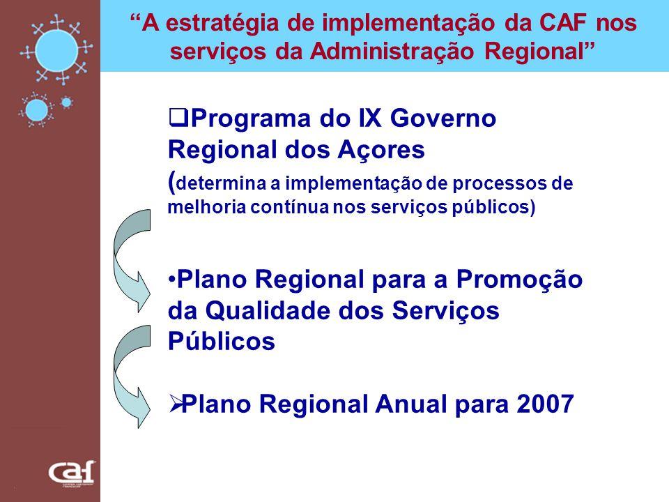 A estratégia de implementação da CAF nos serviços da Administração Regional Envolvimento: Estão envolvidos neste processo de (auto)avaliação dos serviços: CAF 8 Núcleos para a Promoção da Qualidade 137 Equipas de (Auto) Avaliação (38 Qualis) 614 colaboradores (217 Qualis) Kings Fund – Hospital do Divino Espírito Santo Ponta Delgada 1 Equipa de (Auto) Avaliação 8 colaboradores MoniQuor – 14 Centros de Saúde 14 Equipas de (Auto)Avaliação 57 Colaboradores