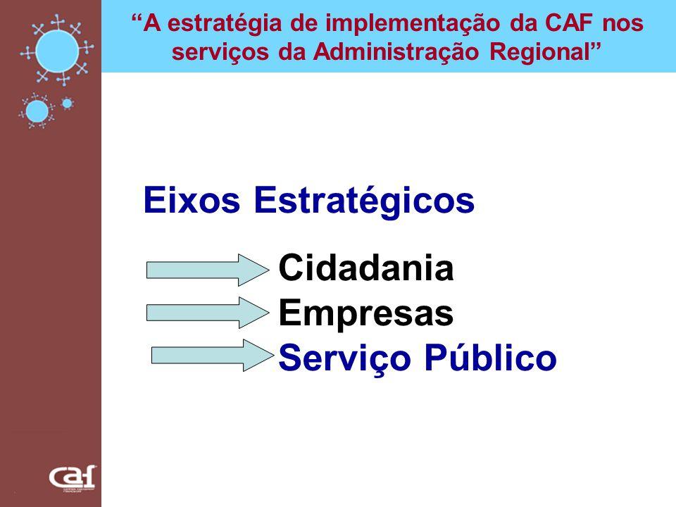 A estratégia de implementação da CAF nos serviços da Administração Regional Serviço Público Diagnóstico (Auto) Avaliação Avaliação pelos Cidadãos Avaliações Externas; Auditorias