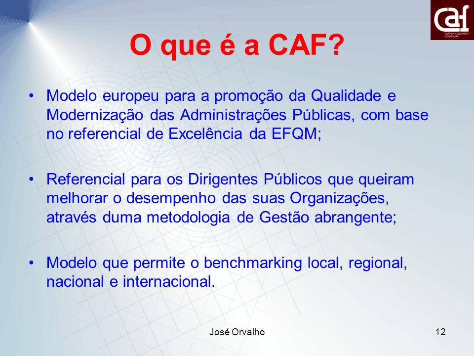 José Orvalho12 O que é a CAF.