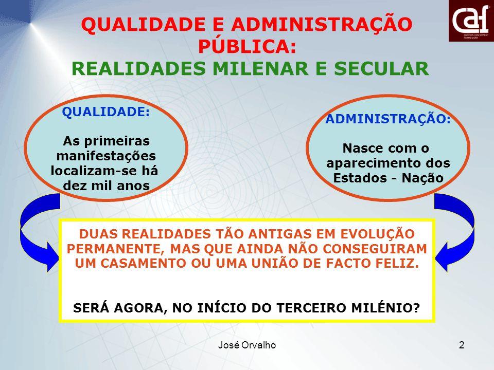 José Orvalho3 EVOLUÇÕES DIFERENTES, COM PREOCUPAÇÕES DISTINTAS A QUALIDADE EVOLUIU DA APTIDÃO AO USO POR MOTIVOS DE SOBREVIVÊNCIA, ATÉ À EXCELÊNCIA ORGANIZACIONAL, MAS SEMPRE ASSOCIADA À PRODUTIVIDADE, COMPETITIVIDADE E ENCANTO.