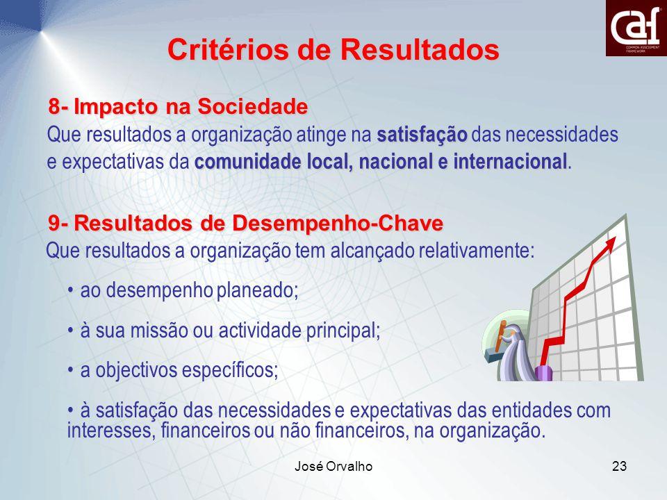 José Orvalho23 8- Impacto na Sociedade satisfação comunidade local, nacional e internacional Que resultados a organização atinge na satisfação das necessidades e expectativas da comunidade local, nacional e internacional.