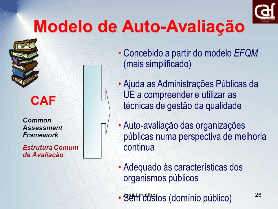 José Orvalho26 Common Assessment Framework Estrutura Comum de Avaliação Concebido a partir do modelo EFQM (mais simplificado) Ajuda as Administrações Públicas da UE a compreender e utilizar as técnicas de gestão da qualidade Auto-avaliação das organizações públicas numa perspectiva de melhoria continua Adequado às características dos organismos públicos Sem custos (domínio público) CAF Modelo de Auto-Avaliação