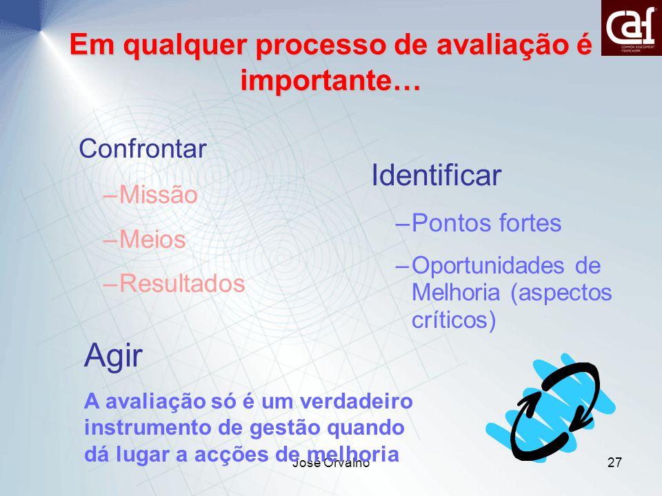 José Orvalho27 Em qualquer processo de avaliação é importante… Confrontar –Missão –Meios –Resultados Identificar –Pontos fortes –Oportunidades de Melhoria (aspectos críticos) Agir A avaliação só é um verdadeiro instrumento de gestão quando dá lugar a acções de melhoria