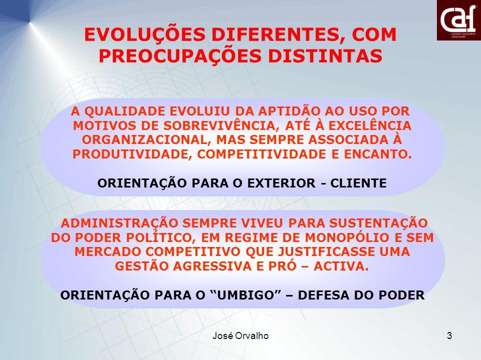 José Orvalho24 A Auto-avaliação