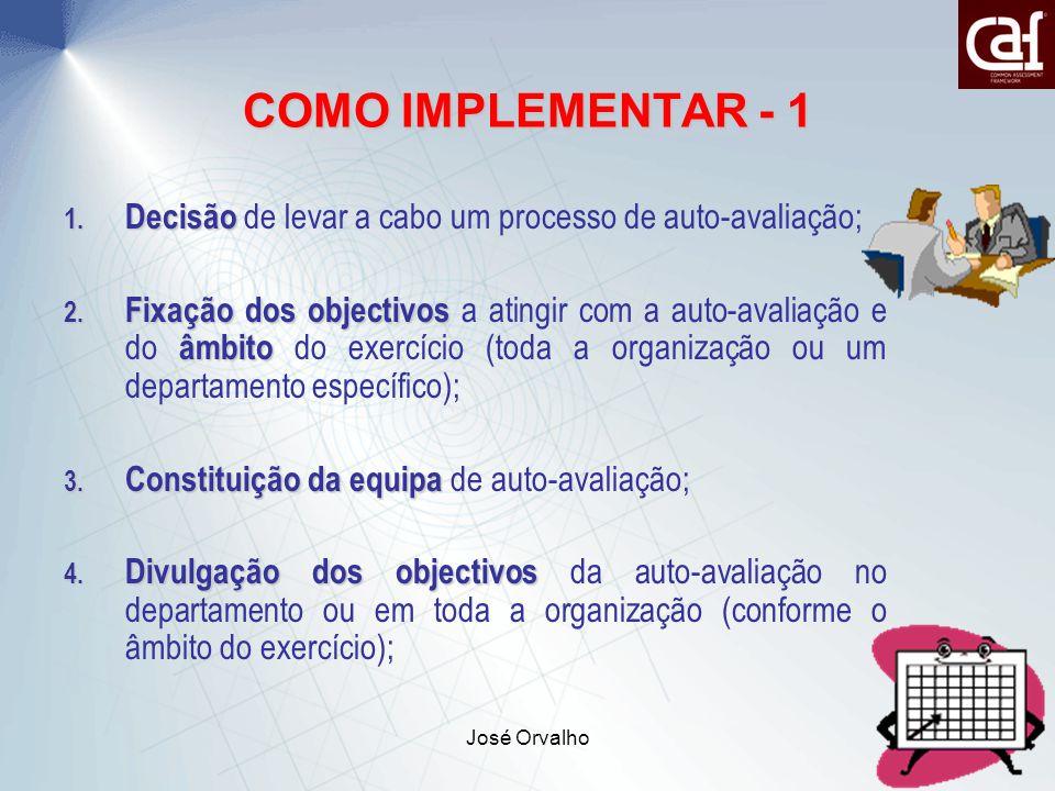 José Orvalho31 COMO IMPLEMENTAR - 1 1.Decisão 1.
