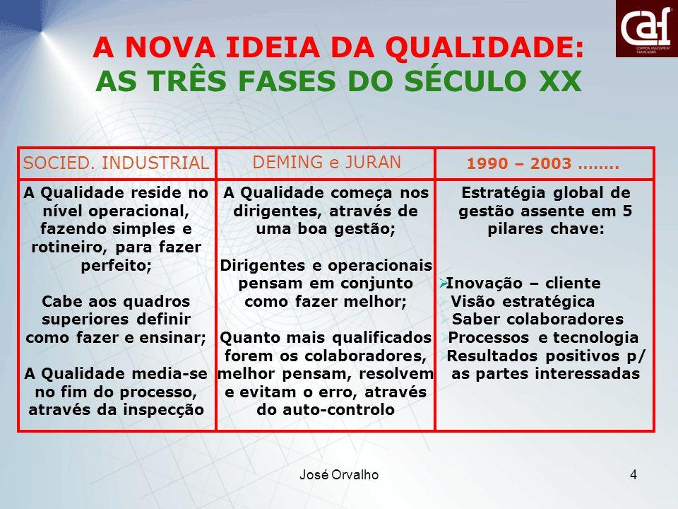 José Orvalho15 Critérios de Avaliação Critérios de MeiosCritérios de Meios - critérios que se reportam à forma como as actividades da organização são desenvolvidas, designadamente quanto à utilização dos recursos disponíveis.