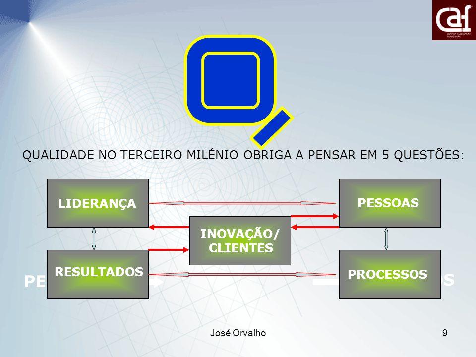 José Orvalho40 EXEMPLO DE PONTUAÇÃO RESULTADOS OBTIDOS PELA ORGANIZAÇÃO Classificação da organização é de: 31,8/45 N.