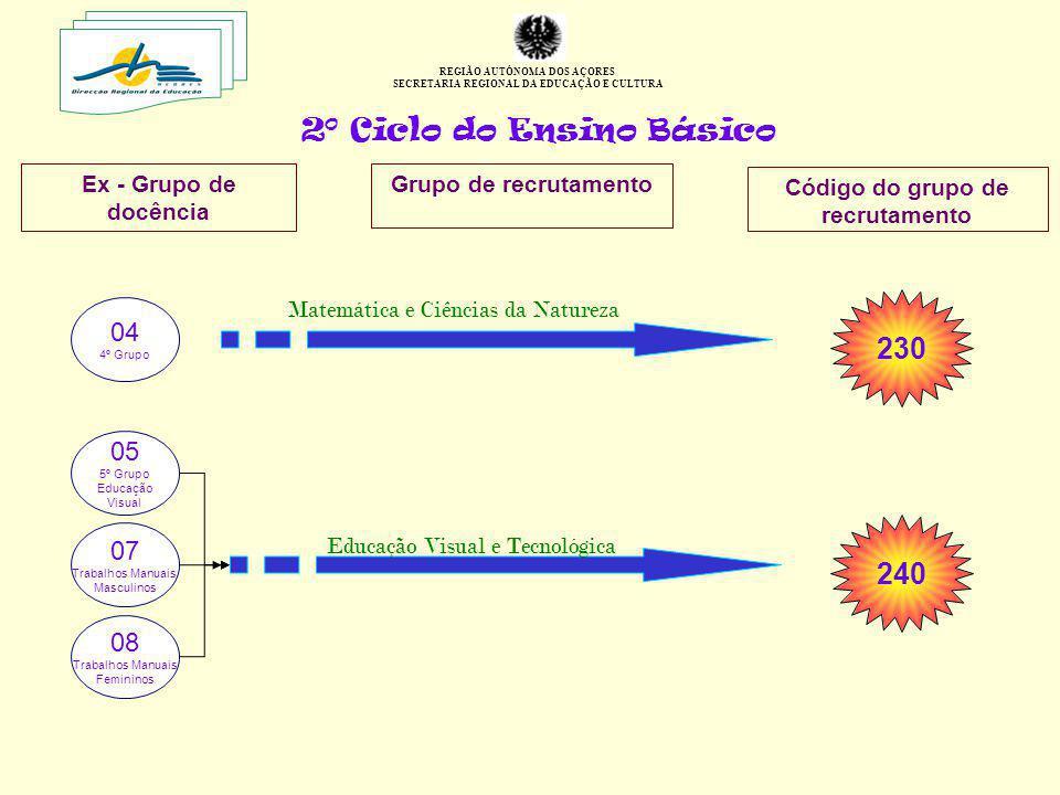 2º Ciclo do Ensino Básico Ex - Grupo de docência REGIÃO AUTÓNOMA DOS AÇORES SECRETARIA REGIONAL DA EDUCAÇÃO E CULTURA 05 5º Grupo Educação Visual 240
