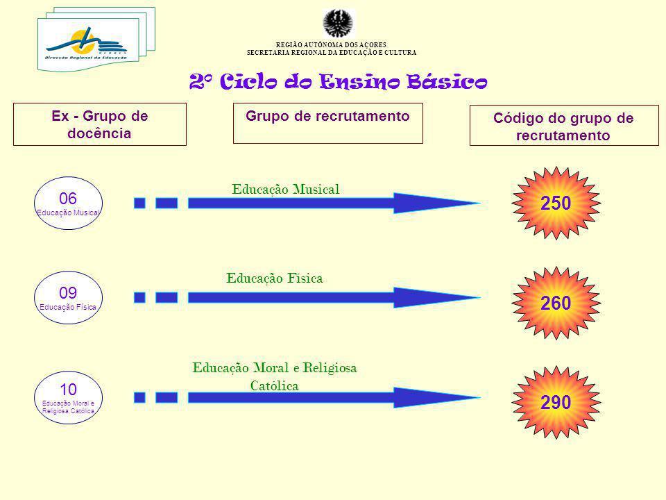 2º Ciclo do Ensino Básico Ex - Grupo de docência REGIÃO AUTÓNOMA DOS AÇORES SECRETARIA REGIONAL DA EDUCAÇÃO E CULTURA Código do grupo de recrutamento