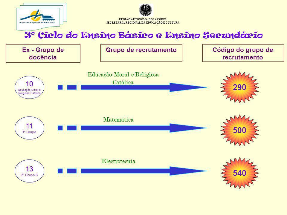 3º Ciclo do Ensino Básico e Ensino Secundário Ex - Grupo de docência REGIÃO AUTÓNOMA DOS AÇORES SECRETARIA REGIONAL DA EDUCAÇÃO E CULTURA Código do gr