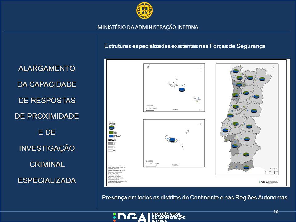 MINISTÉRIO DA ADMINISTRAÇÃO INTERNA Estruturas especializadas existentes nas Forças de Segurança ALARGAMENTO DA CAPACIDADE DE RESPOSTAS DE PROXIMIDADE