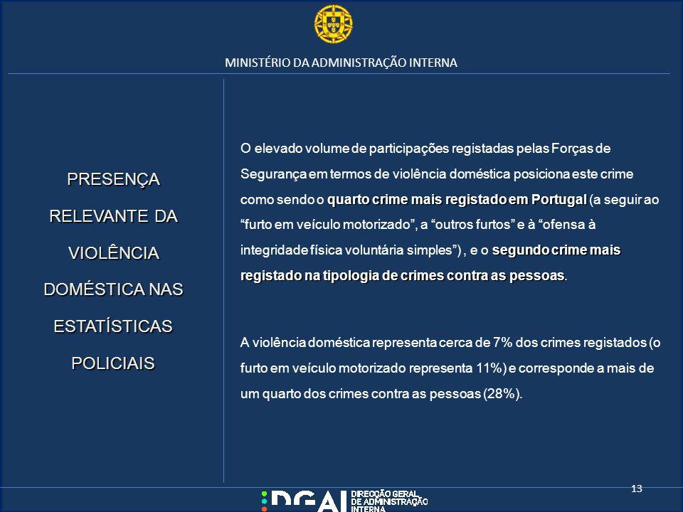 MINISTÉRIO DA ADMINISTRAÇÃO INTERNA quarto crime mais registado em Portugal segundo crime mais registado na tipologia de crimes contra as pessoas O el