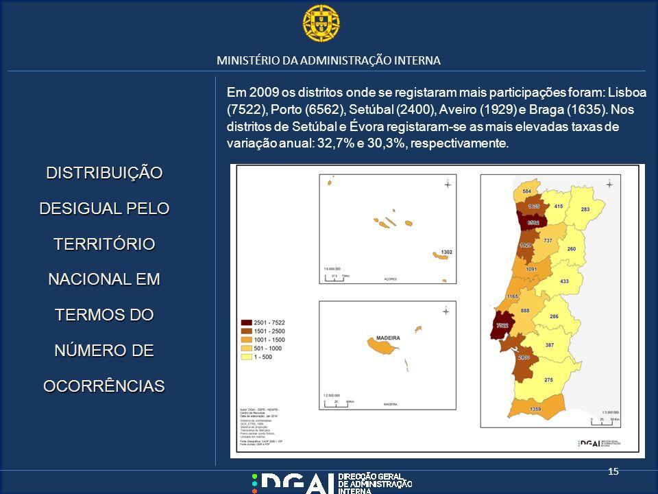 MINISTÉRIO DA ADMINISTRAÇÃO INTERNA Em 2009 os distritos onde se registaram mais participações foram: Lisboa (7522), Porto (6562), Setúbal (2400), Ave