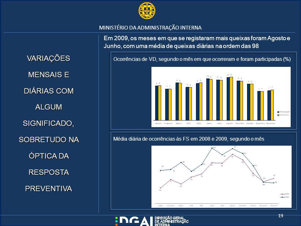 MINISTÉRIO DA ADMINISTRAÇÃO INTERNA Em 2009, os meses em que se registaram mais queixas foram Agosto e Junho, com uma média de queixas diárias na orde