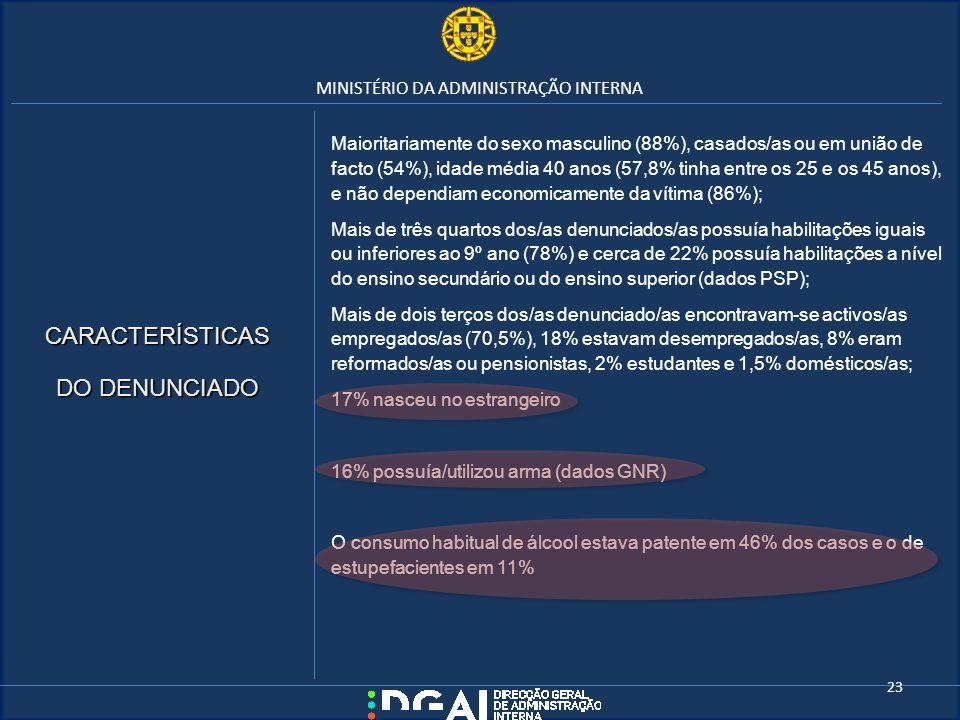 MINISTÉRIO DA ADMINISTRAÇÃO INTERNA Maioritariamente do sexo masculino (88%), casados/as ou em união de facto (54%), idade média 40 anos (57,8% tinha